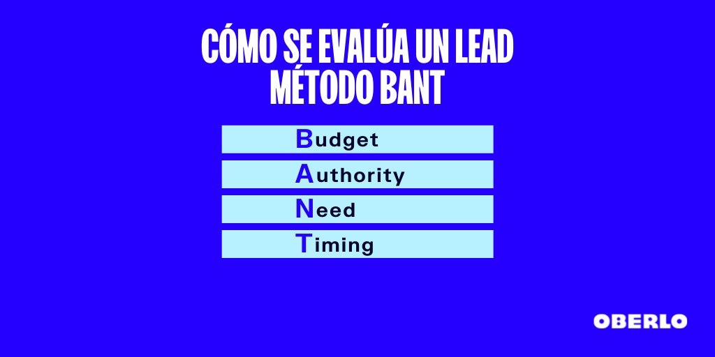 leads y metodo bant