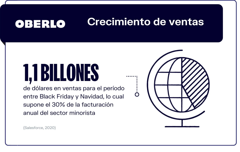estadisticas ventas black friday