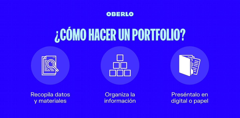 Cómo crear un portfolio