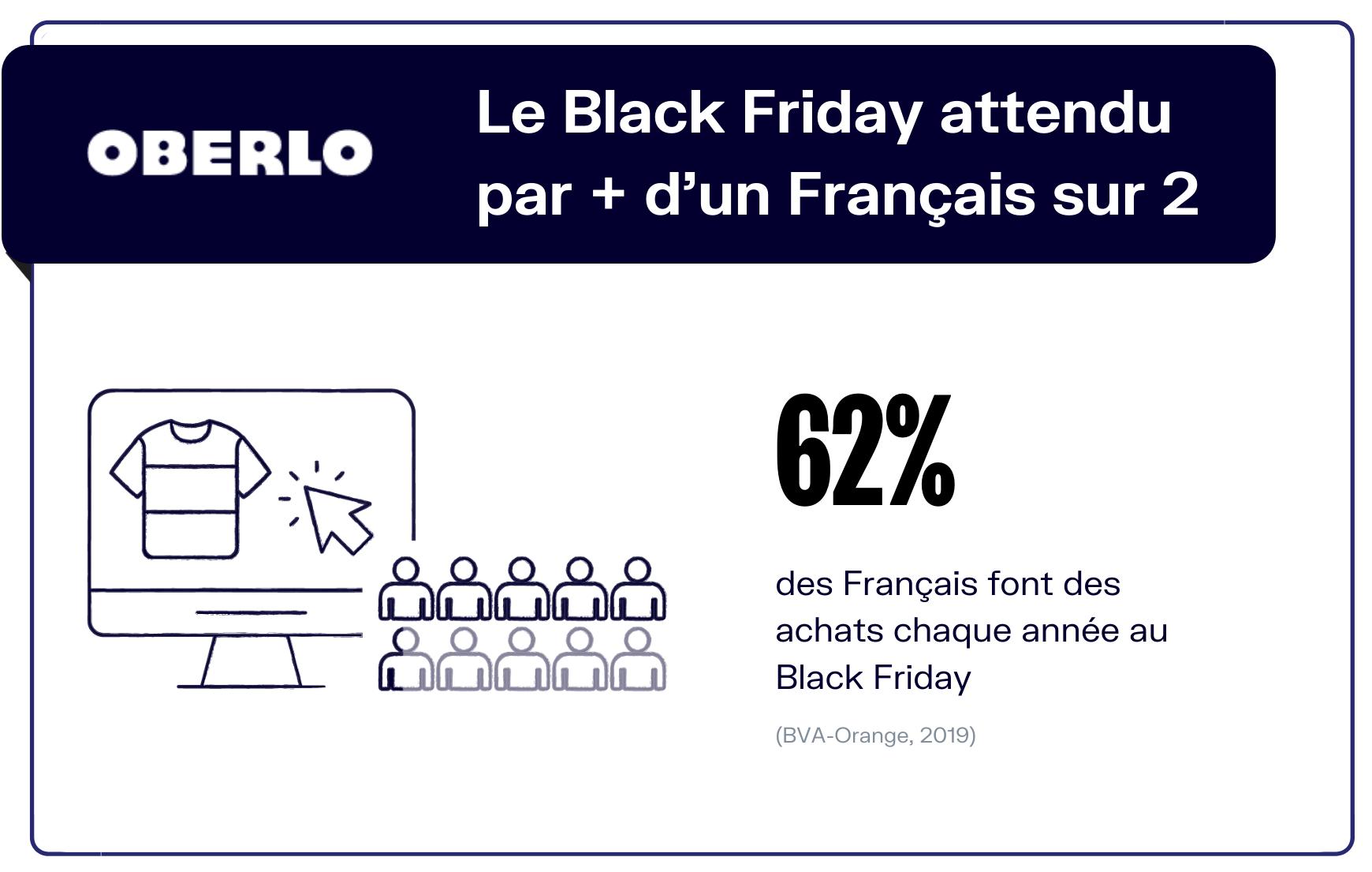 black friday statistiques