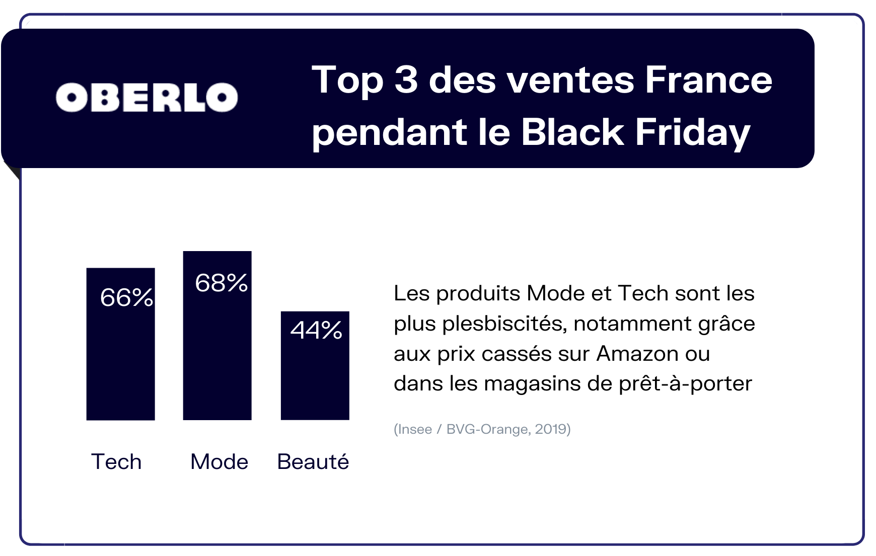 top ventes black friday
