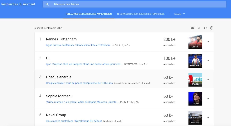 Recherche Google Trends