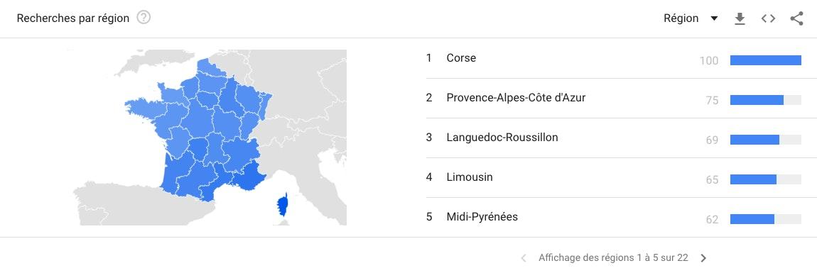 Recherche par régions