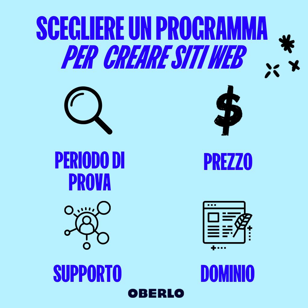 scegliere i programmi per creare siti web