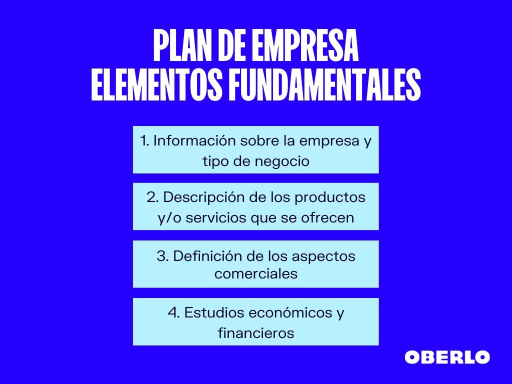 modelo plan de empresa elementos basicos