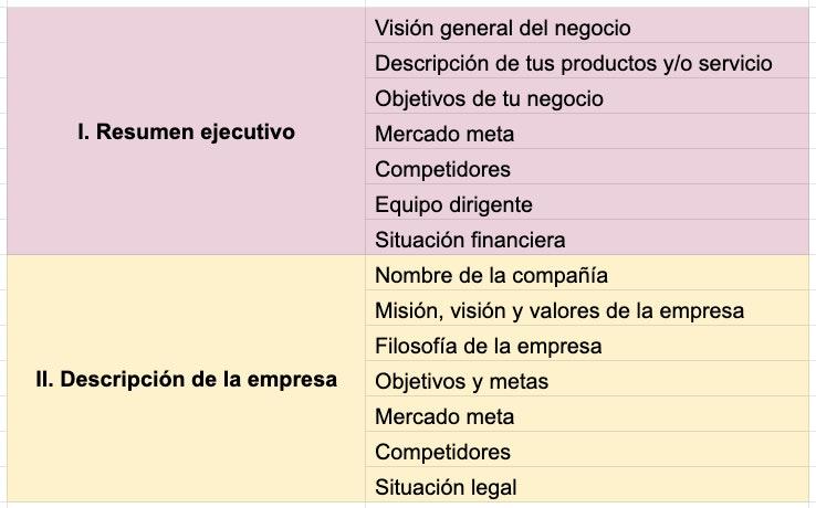 plan de empresa ejemplo plantilla 1
