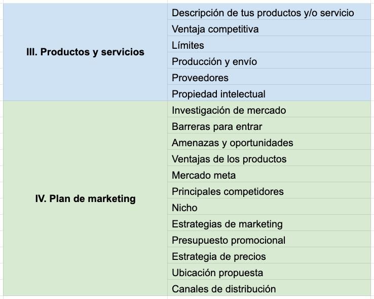 plan de empresa ejemplo plantilla 2