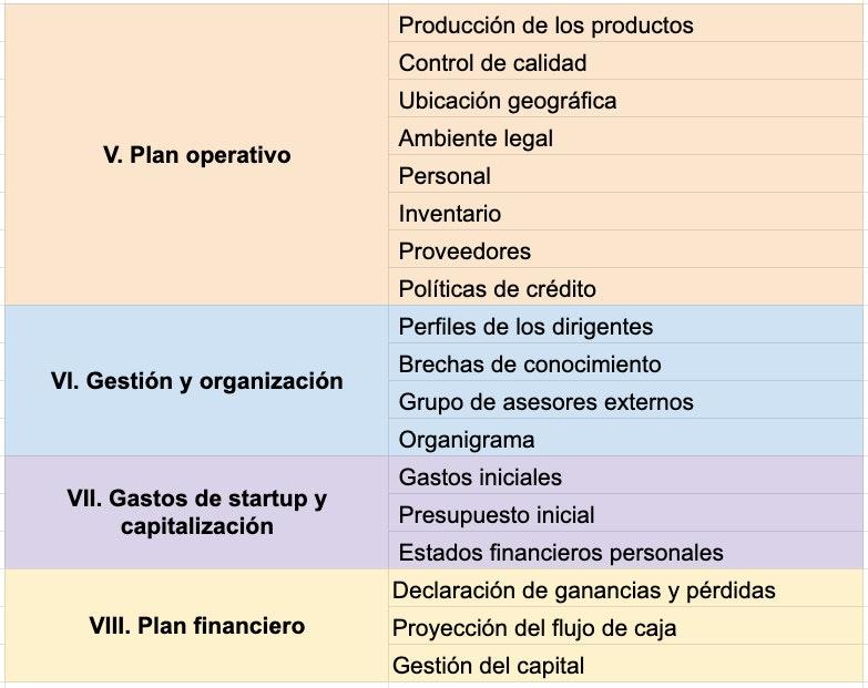 plan de empresa ejemplo plantilla 3