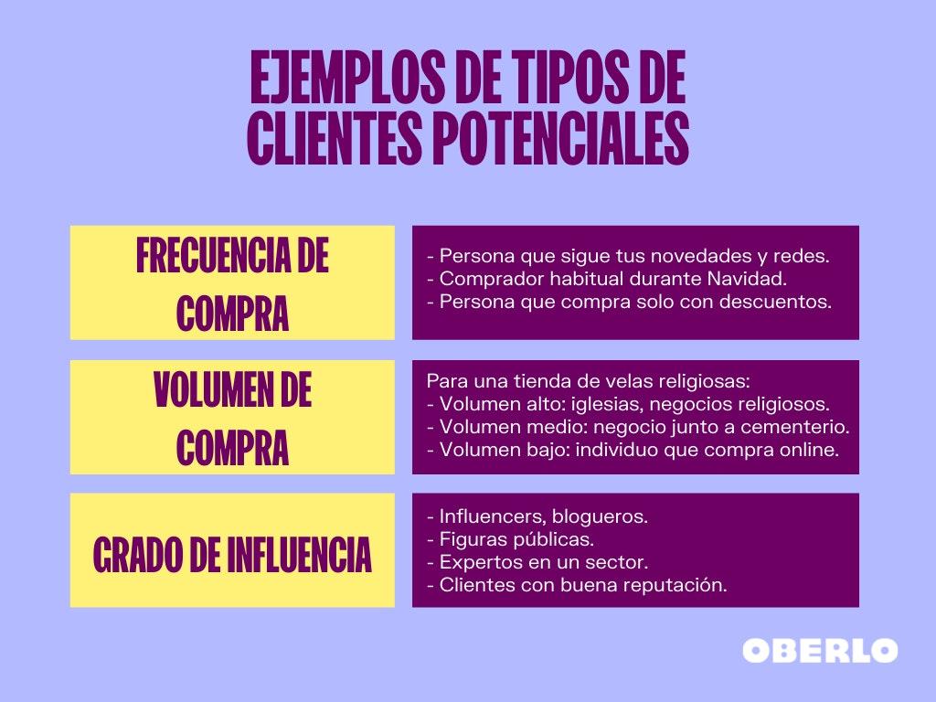 clientes potenciales ejemplos