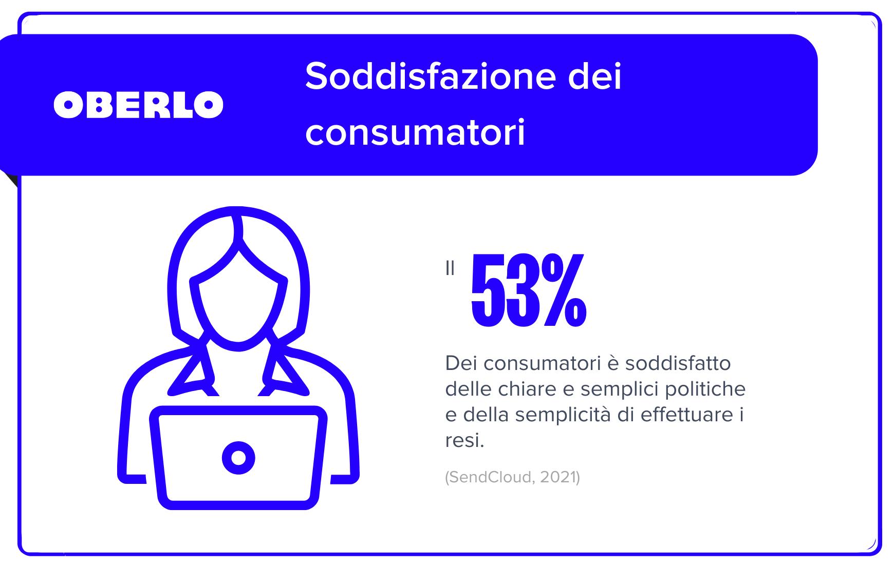 soddisfazione dei consumatori