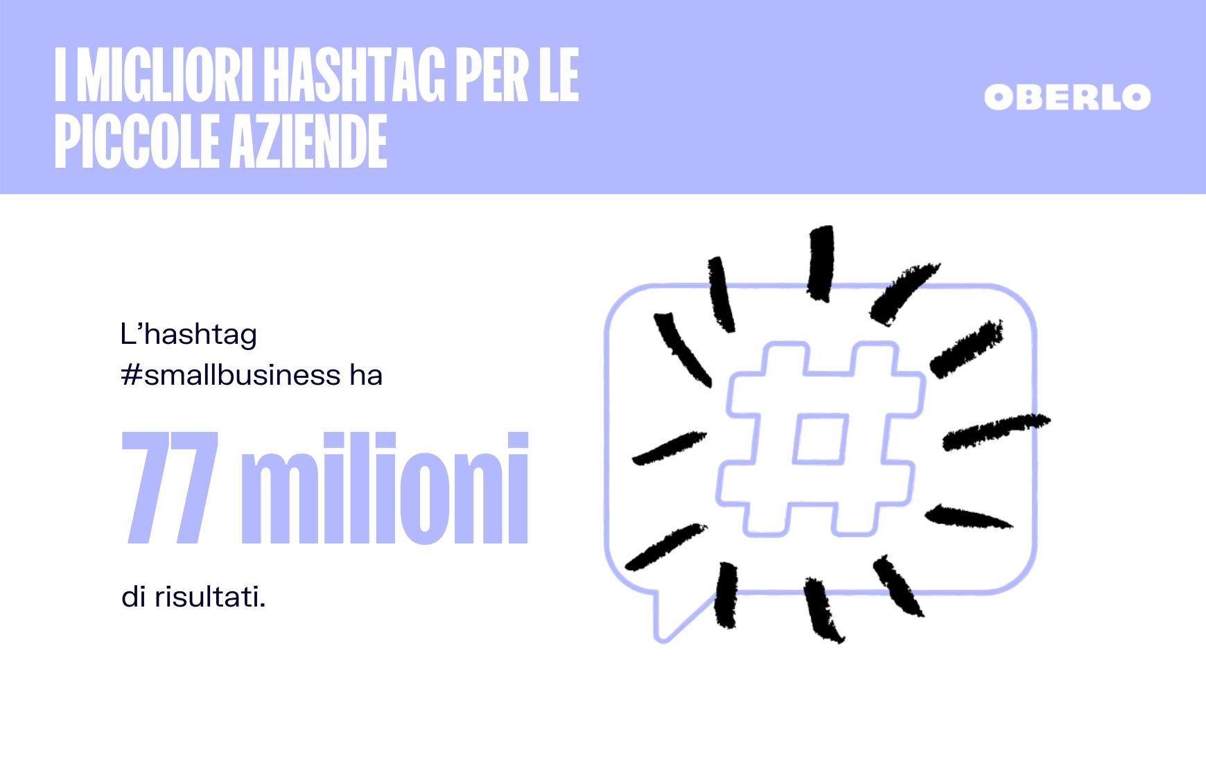 hashtag pmi statistiche