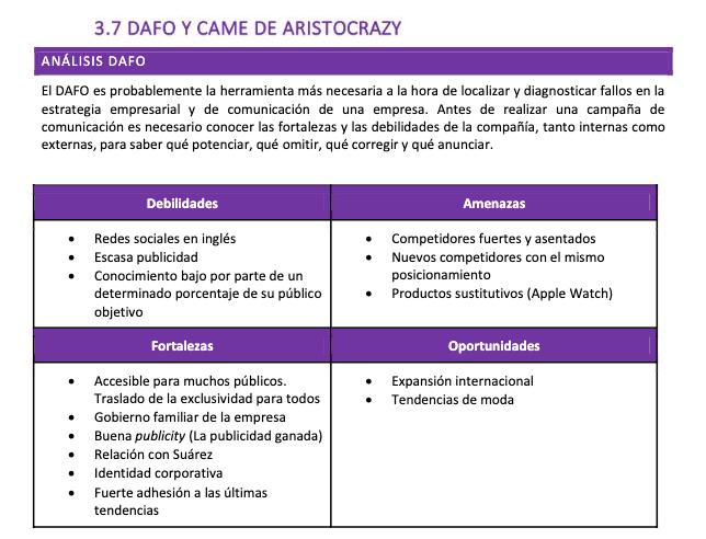 dafo aristocrazy plan de negocios